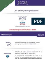 Odoxa Pour Le Parisien Aujourdhui en France Les Français Et Les Partis Politiques