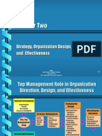 2 Strategy, Organization Design, And Effectiveness