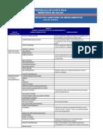 DRS_guia_llenado_solicitud_registro_medicamentos FORMAS FARMACEUTICAS-analitica 2.pdf