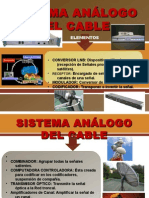 Sistema Análogo Del Cable.glea