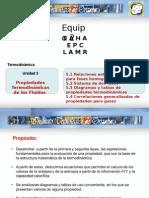 Propiedades Termodinamicas de los Fluidos.ppt