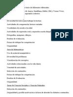 Valoración de Libros de Texto de Diferentes Editoriales y Conclusiones Al Respecto