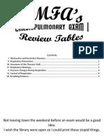 Cardiopulmonary I Tables