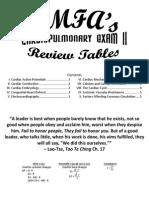 Cardiopulmonary II Tables