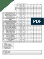 Seguimiento de Tareas y Actividades Estadística