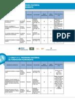 Listado Cursos PNFP-UNLP 2015.pdf