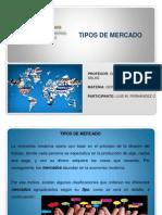 Tipos de Mercado. Luis Fernandez