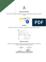 Glosario de Terminos de Fisica Fundamental