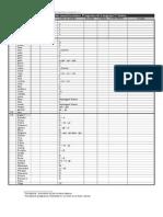 Calendarización Anual Programa