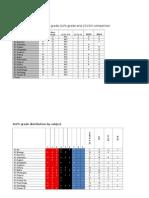 2014-15 ks5 as spring report