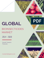 Global Bioinsecticides Market