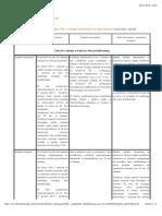 Kalendarz Podatnika i Płatnika