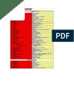 Dictionar Tehnic Compl Foraj Raducanu Puiu