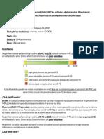 Índice de Masa Corporal o IMC_ Calculadora Del Percentil en Niños y Adolescentes_ Resultados _ DNPAO _ CDC