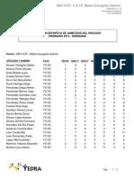 Listas Definitivas 15-16 CEIP MATEO ESCAGEDO SALMÓN