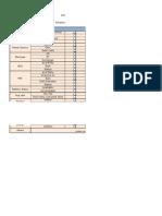293 Data Checklist