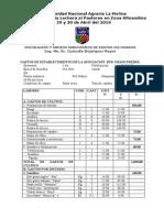 Instalacion de pastos cultivados - Ing Bojorquez.doc