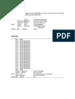 68000 Program Examples