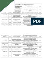 Matriz de Requisitos Legales Recursos Naturales
