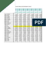 INEI - Estimaciones y Proyecciones de Poblacion 2009_2015
