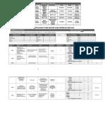 Identificacion y Evaluación Cualitativa de Riesgos