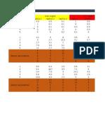 Datos Vegetal Hormonas Completos