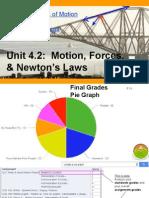 copy unit 4  forces   newtons laws