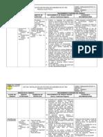 21.Chhnosyciacg-Ast-021.v1.- Instalación de Postes de Madera At