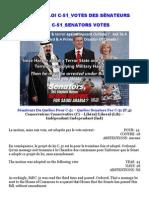 Projet de Loi C-51 Votes Des Sénateurs__Bill C-51 Senators Votes