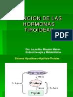 Enf Tiroidea