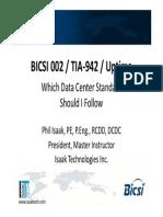 1.2 DC Standards