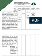FIDA Dimension Administrativa 2 (1)
