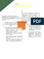 Mapa Cognitivo Del Lenguaje Prolog