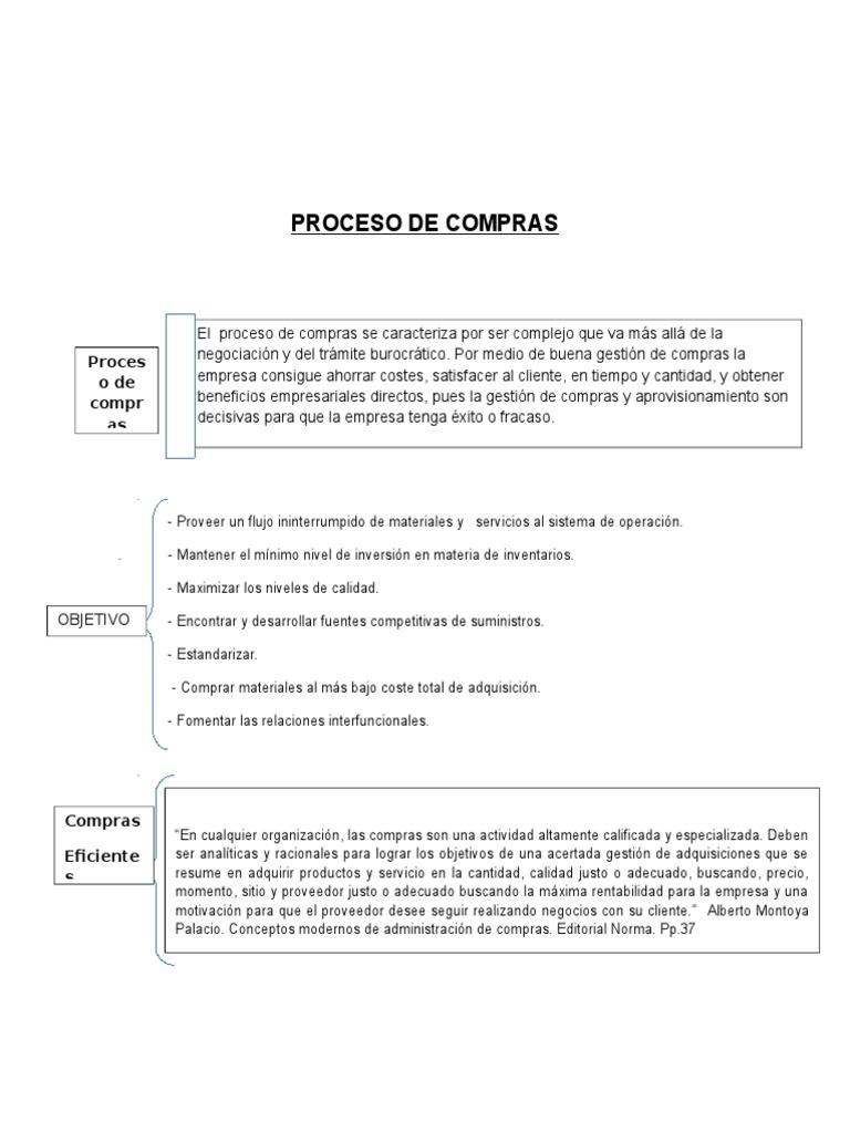 Proceso de compras bimbo termcx ccuart Image collections