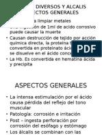 Littner-Acidos Diversos y Alcalis