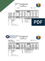 JADUAL PRA.DIP THN 1-SEM JUN-OKT 2015.pdf