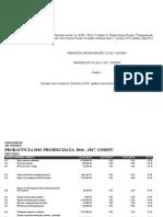 Proračun Perušića