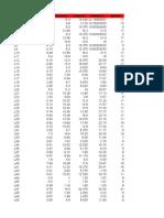 Tabela de Lajes - Teto Do Térreo