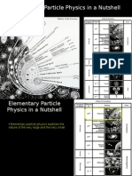 Elementary Particles(Slide)