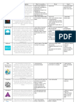 app overview table