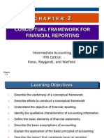 Ch02 - Conceptual Framework