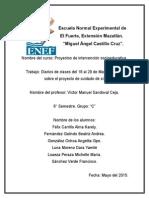 Diarios del proyecto del cuidado de sí. Prof Ceja..docx