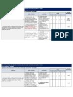 Estrategias de Empleo Verde_CONSOLIDADO_V2