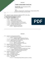 1-Functii Amestecator