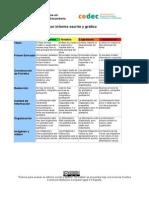 Rúbrica Para Evaluar Un Informe Escrito y Gráfico