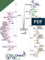 itil-process3937.pdf
