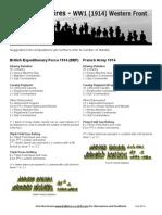 Unit Compositions 1914