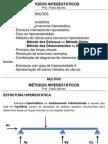 Metodos Hiperestaticos ANALISE 2