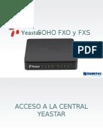 Yeastar Serie Soho FXO YFXS