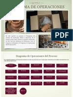 Proceso de Producción de Ceramicas